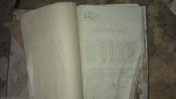 План за опресняване на количествата горива и смазки през 1987г